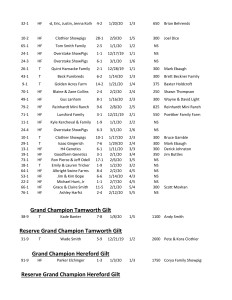 Sale Results Page 4