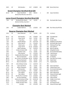 Sale Results Page 5