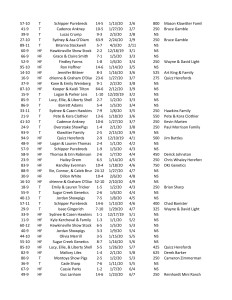 Sale Results Page 6